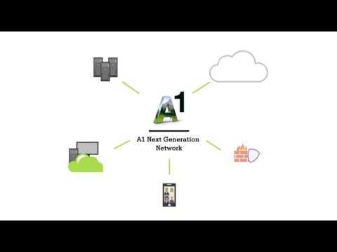 Fit für die Digitalisierung mit A1 Next Generation Network