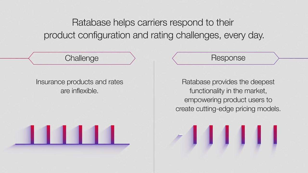 CGI Ratabase: Transforming Insurance Rating