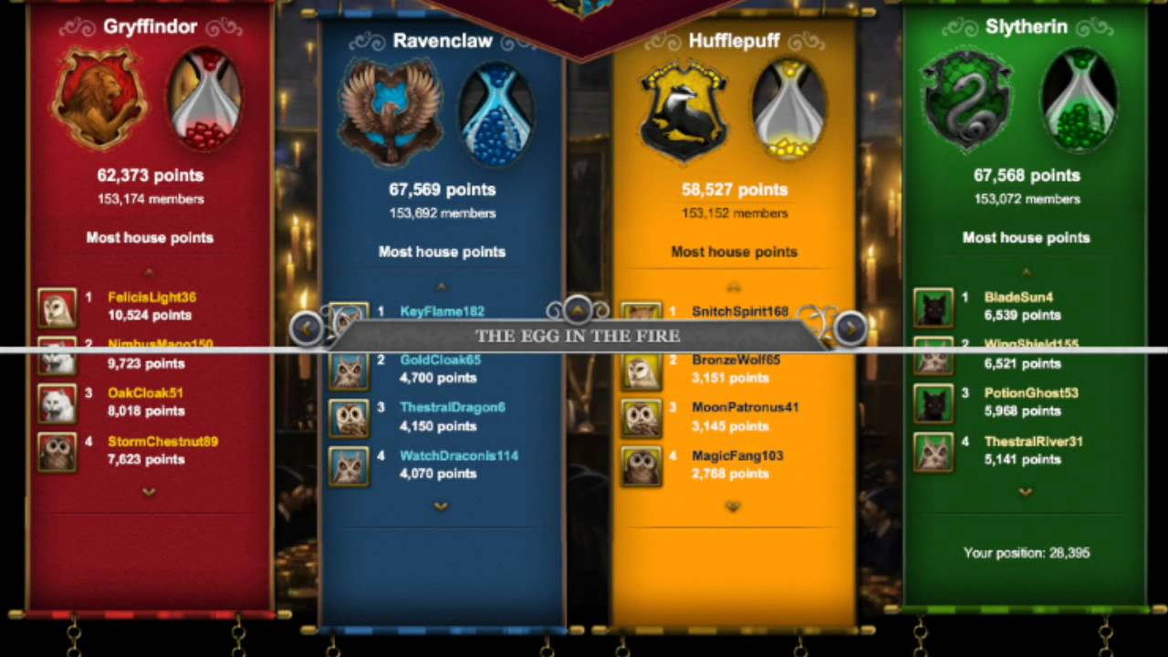 pottermore which house are you quiz