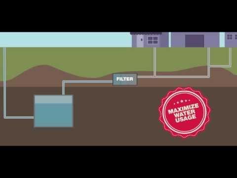 Bahrain: Water Sustainability