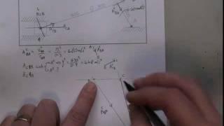 Acceleration Diagram construction