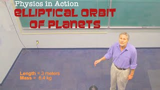 Elliptical Orbit of Planets - A Physics Explanation