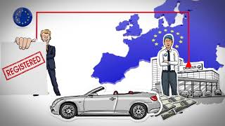 Покупка Авто из Германии, НЕТТО или БРУТТО?