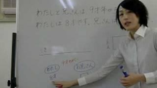 算数の文章問題について解説します。