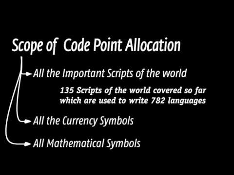 Tutorial On Unicode Character Encoding And UTF-8