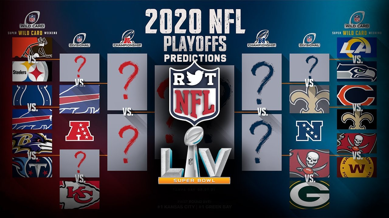 Who is in Super Bowl 2021? Here are the teams, odds & spread for ...
