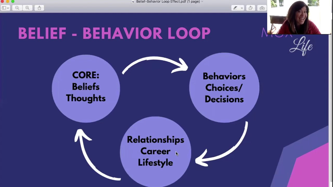 How the Belief-Behavior Loop Effect Keeps You Stuck