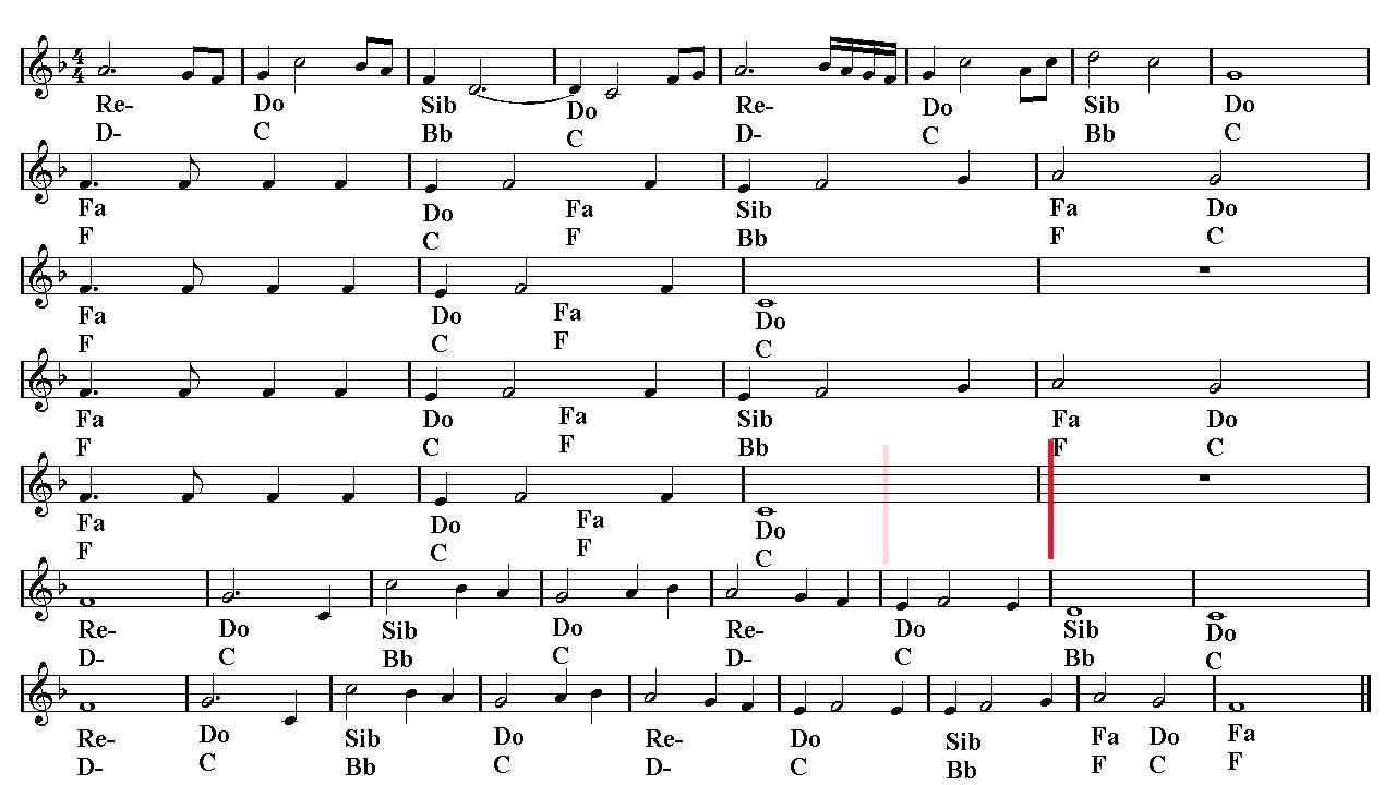Rhumba Latin Backing Track Titanic Sheet Music Guitar Chords