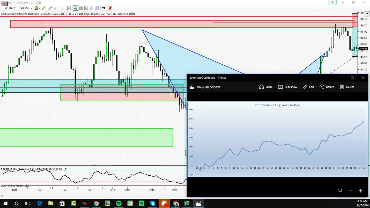 Forex Live Trading Room Free Trial Part 31
