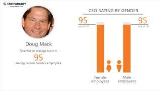 Fanatics Employee Reviews - Q3 2018