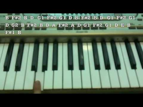 Famous Rock Songs Piano Tutorial part 1