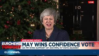 UK Prime Minister Theresa May survives the no-confidence vote.