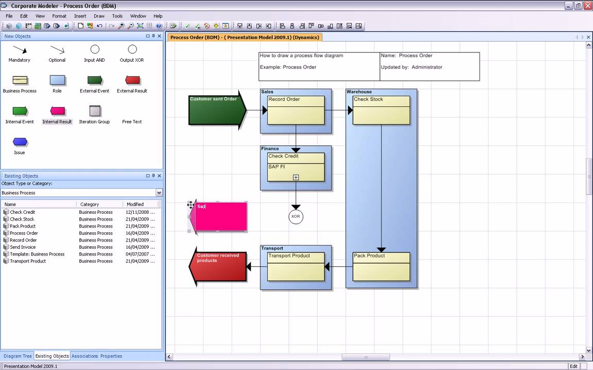 hight resolution of proces flow diagram tutorial picture