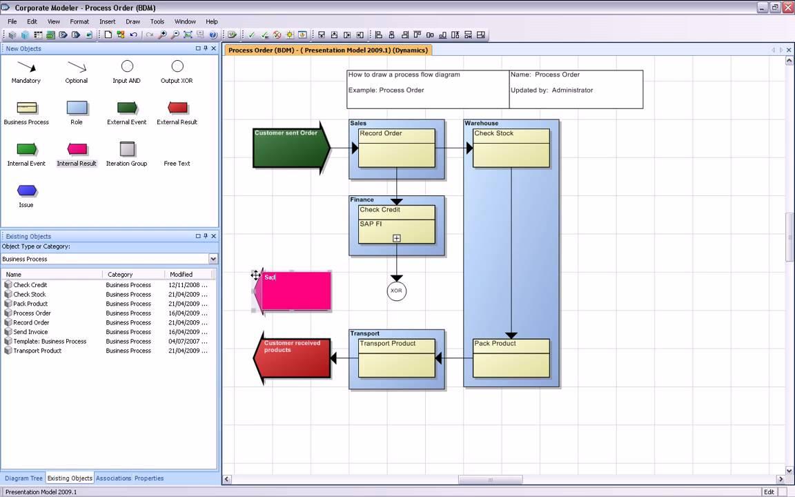 process flow diagram in visio