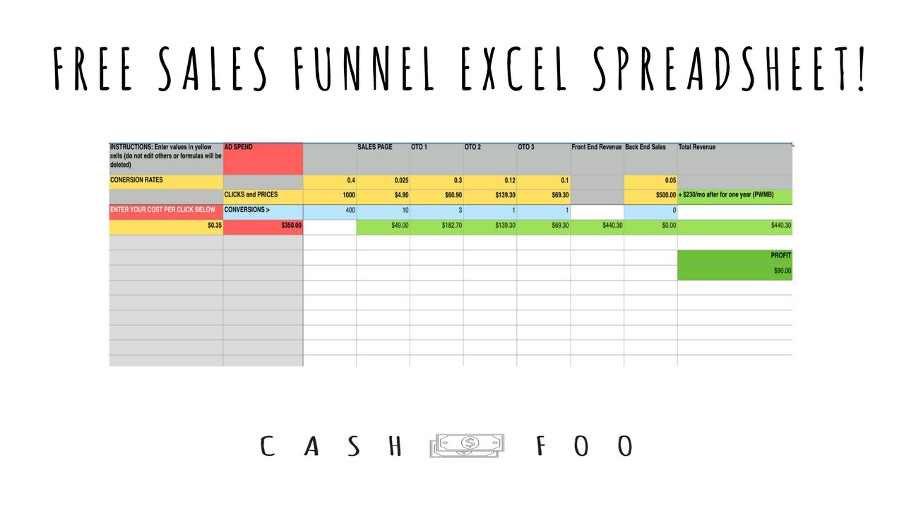 sales pipeline excel spreadsheet koni polycode co