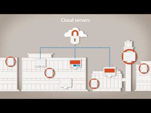 Rockwell Collins ARINC Airport Cloud Solutions | Airport Operations| Airport Systems