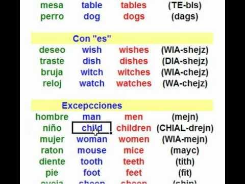 tutorial tutorial de ingles plural nouns