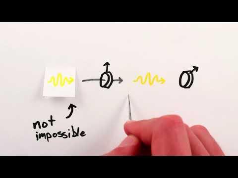 Bell's Theorem  The Quantum Venn Diagram Paradox