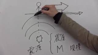 中学1年 理科 大地(4)  地震!震度とマグニチュードの違い!?初期微動