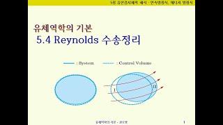 유체역학의기본 5장 유한검사체적해석 연속방정식 에너지방정식 5 4 Reynolds수송정리 강의