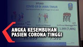 Angka Kesembuhan Pasien Covid-19 di Jawa Timur Tinggi