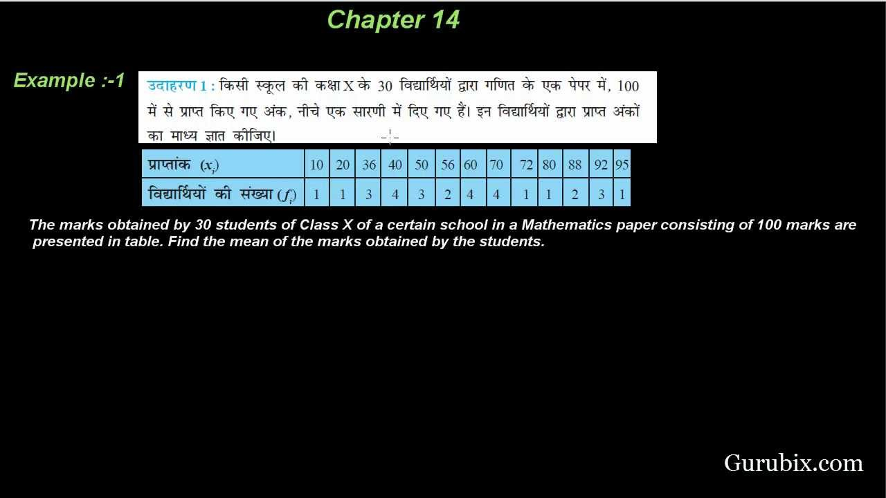Hindi : Expl 1 : The marks obtained by 30 students of Class X      Ch 14 |  Math for Class X CBSE
