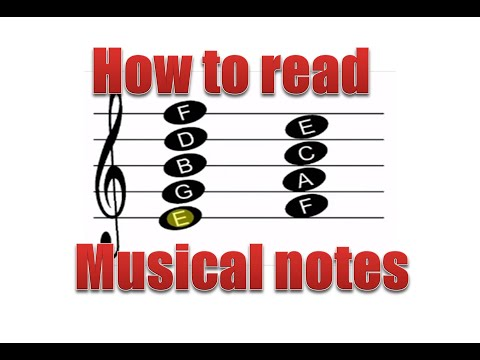 How To Read Music - Readhing Notes From the Treble Clef