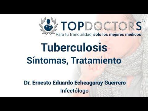 Tuberculosis ¿qué Es? Síntomas Y Tratamiento
