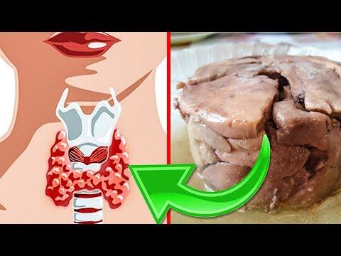 Продукты с высоким содержанием Йода которые помогают в лечении Щитовидки