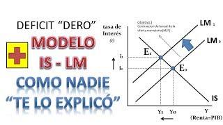 2 Objetivos que nos impone el FM : Explicacion a traves del Modelo IS LM