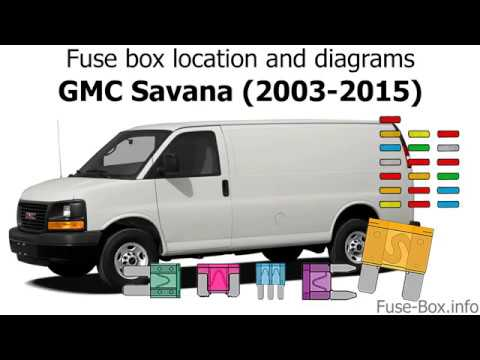 Fuse box location and    diagrams     GMC Savana  20032015