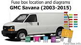 gmc savana fuse box fuse box location and diagrams gmc savana  2003 2015  youtube 2006 gmc savana fuse box fuse box location and diagrams gmc