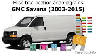 Fuse Box Location And Diagrams Gmc Savana 2003 2015 Youtube