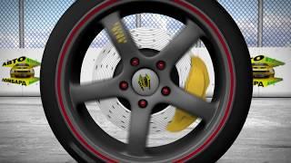 видео автоломбард в Астане с правом вождения