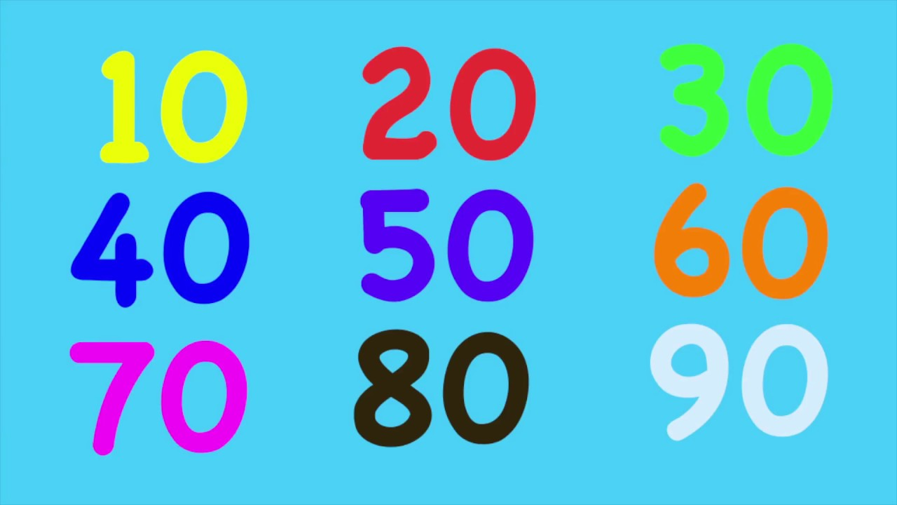 Count By 10 To 100 Easy For Small Children Counting By