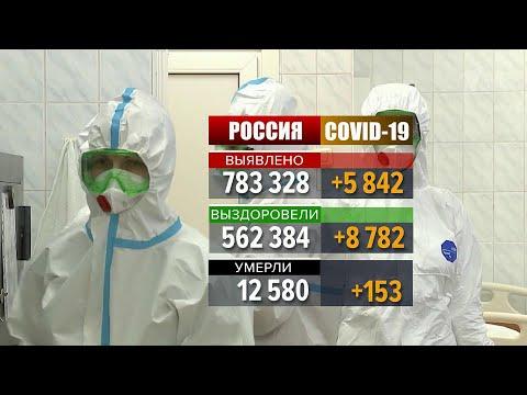 Второй день подряд в России зафиксировано меньше шести тысяч новых случаев коронавируса за сутки.