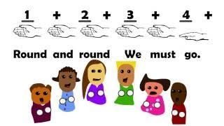 Round and Round We Must Go
