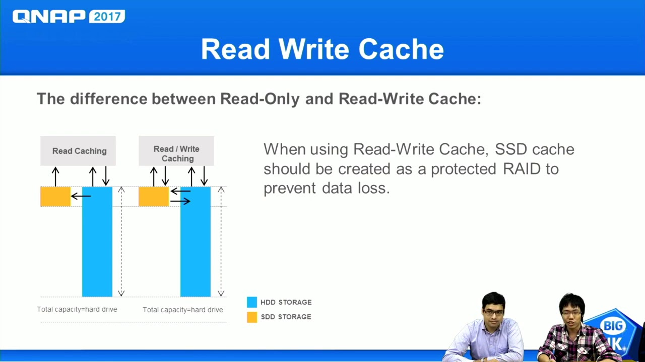QNAP's SSD Cache technology provides best return on