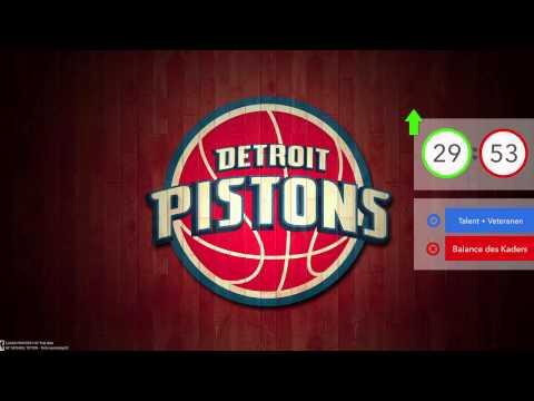 Instant Replay #23: Central Division, NBA-Vorschau 2013/2014
