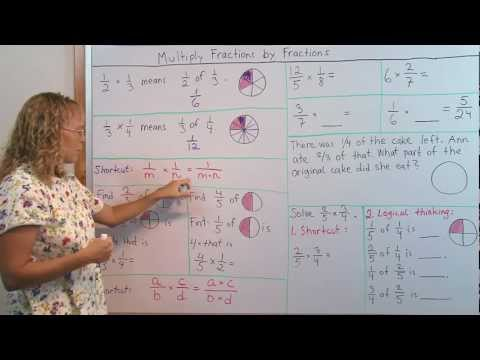 How to multiply a fraction by a fraction - and also why it works (understand it conceptually)