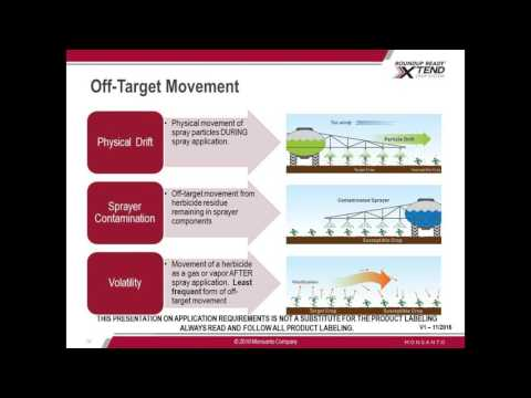 Webinar: Managing the Roundup Ready Xtend Crop System in 2017