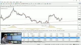 Forex forecast of June 16th, GBP, EUR, JPY, CHF, NZD, CAD