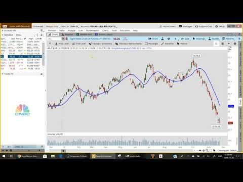 Market Update Nov 28 2018