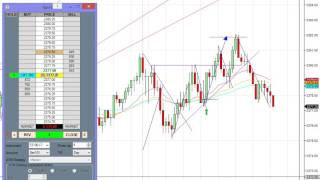 Losing trade.. What I thought was great W pattern failed.