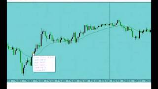 best forex hedging strategy compilations