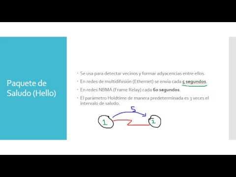 CCNA3 Cap. 7 - EIGRP (Fernando Terreros)