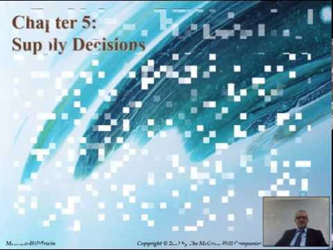Essentials of Economics, Ch 5, Supply Decisions, Part 1