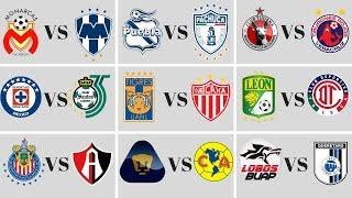 Mis PREDICCIONES para la JORNADA 7 LIGA MX torneo CLAUSURA 2019