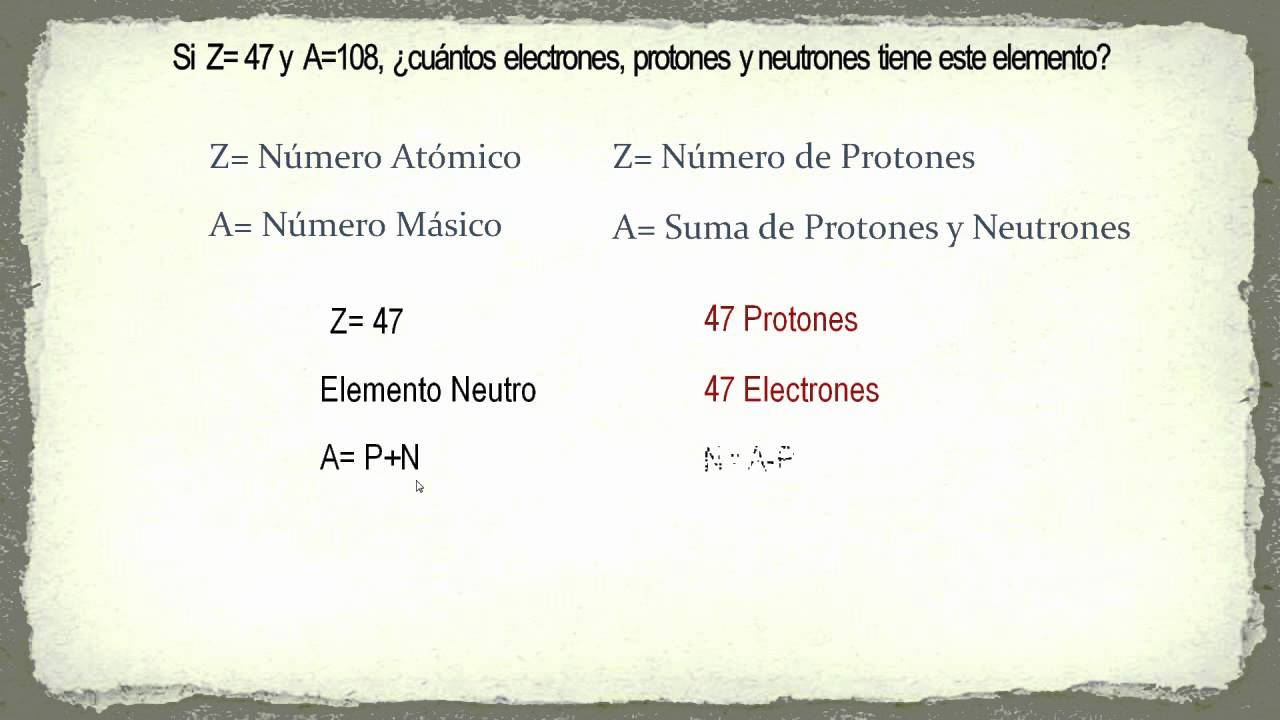 Clculo de protones neutrones y electrones youtube urtaz Image collections
