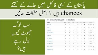 Reality of Pakistan chances for semi final in worldcup 2019